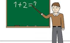Teacher Shortage Taking its Toll